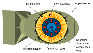 1280px-Implosion_Nuclear_weapon.svg